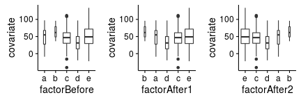 Jan Vanhove :: R tip: Ordering factor levels more easily